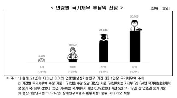 출처: 한국경제연구원